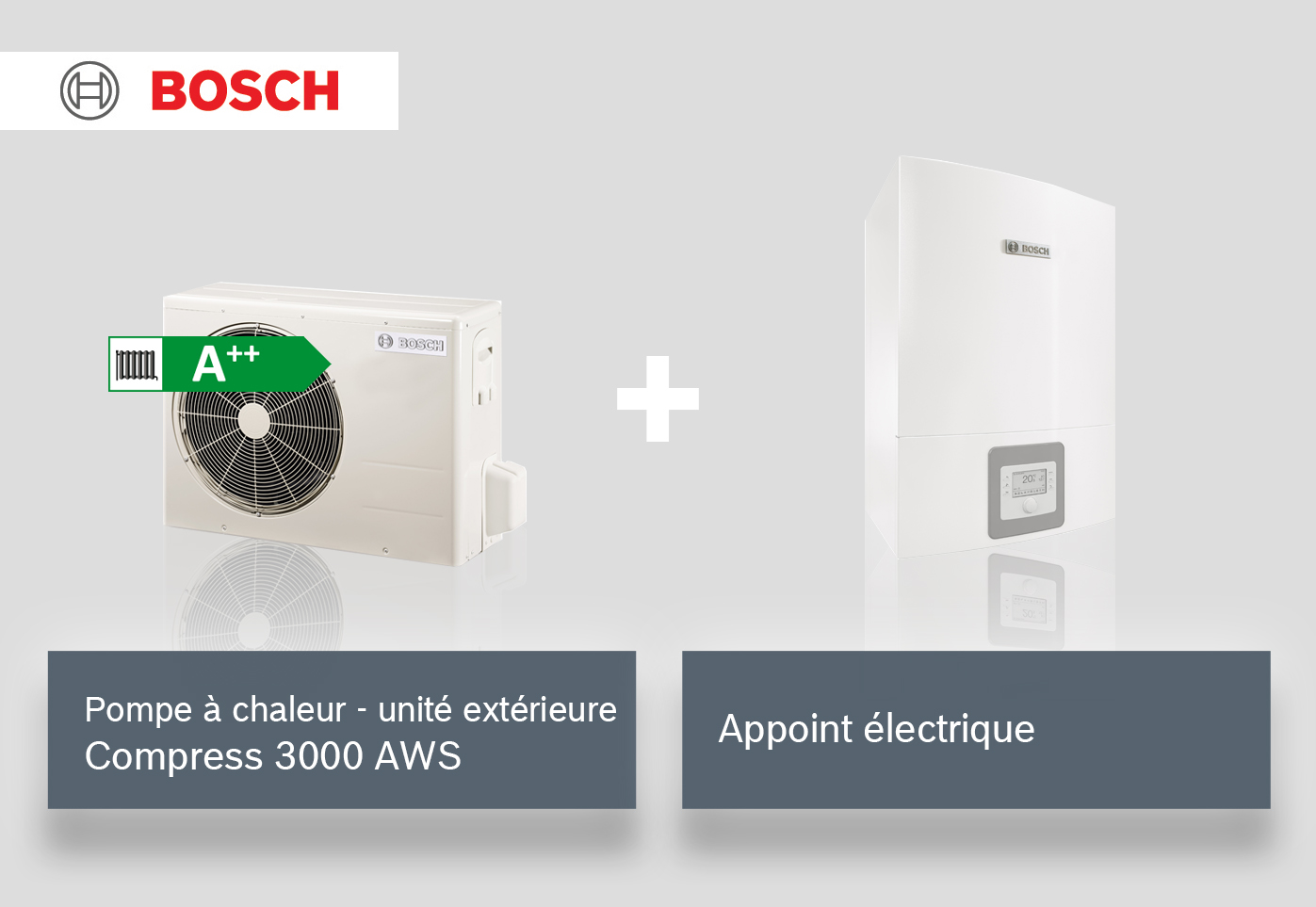 Solution Compress 3000 AWS + Appoint électrique